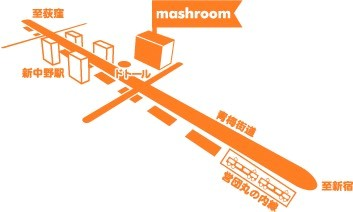 mashroom_map